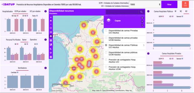 Pronóstico de recursos hospitalarios disponibles en Colombia