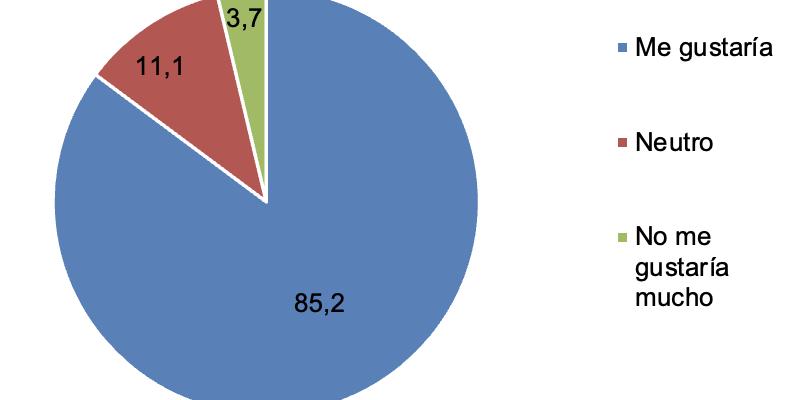 Cómo obtener datos de una app: el caso de Grow Green
